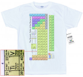 Periodic Table of Elements T shirt Design