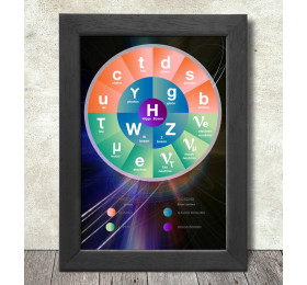 The Standard Model of particle physics Poster Print A3+ 13 x 19 in - 33 x 48 cm
